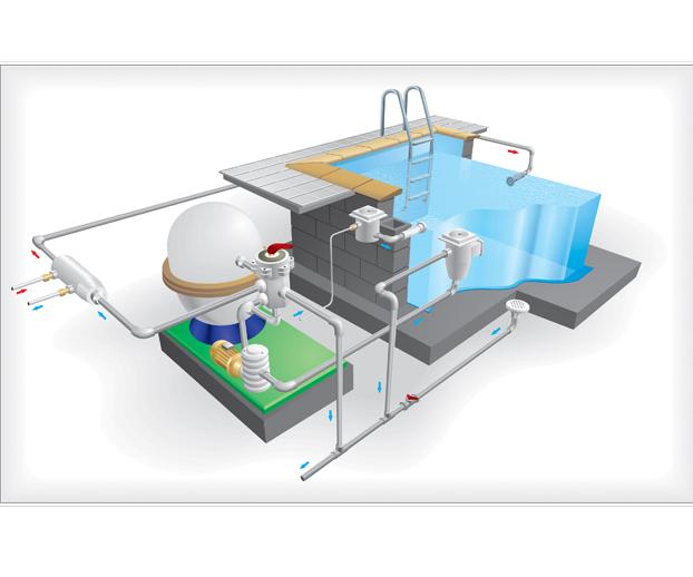 Schéma représentant le circuit de circulation de l'eau d'une piscine